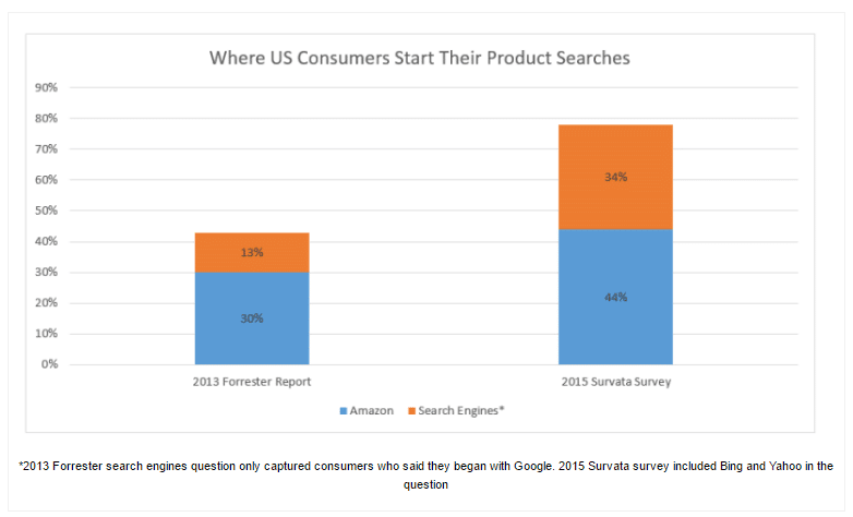 amazon_consumer_amazon-keyword-research