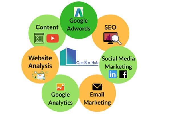 digital Advertising servicess