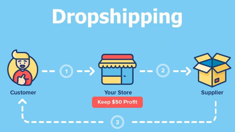 Dropshipping Model